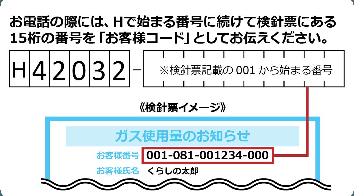 お電話の際には、Hで始まる番号に続けて検針票にある15桁の番号をお客様コードとしてお伝えください。